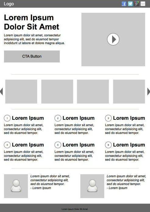 Landing Page o sito mono pagina