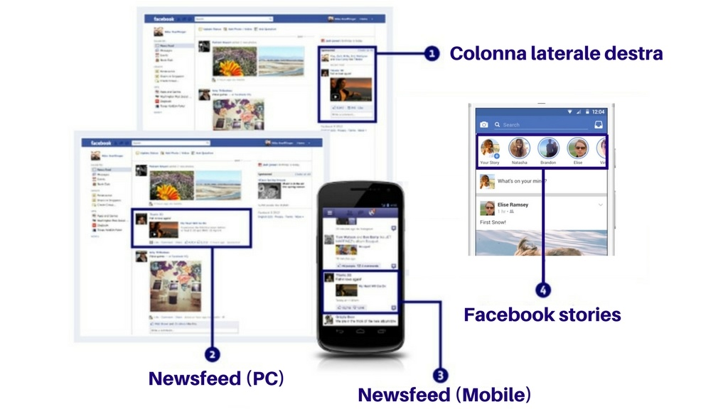 campagne-facebook-4