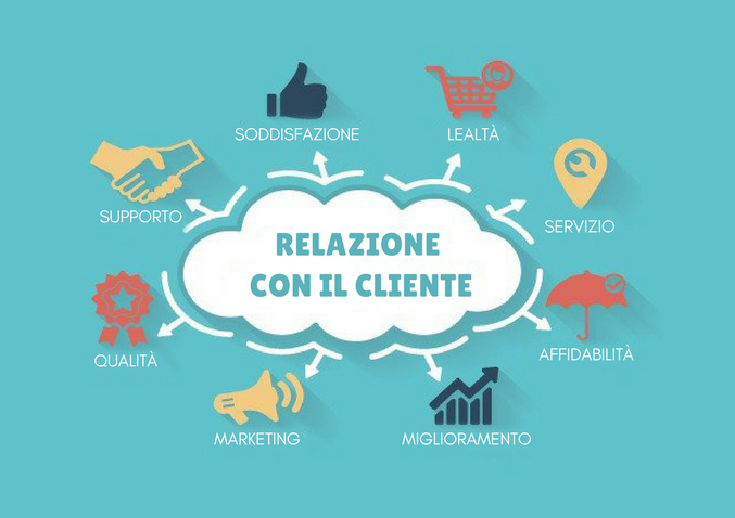 agenzia-social-media-marketing-1